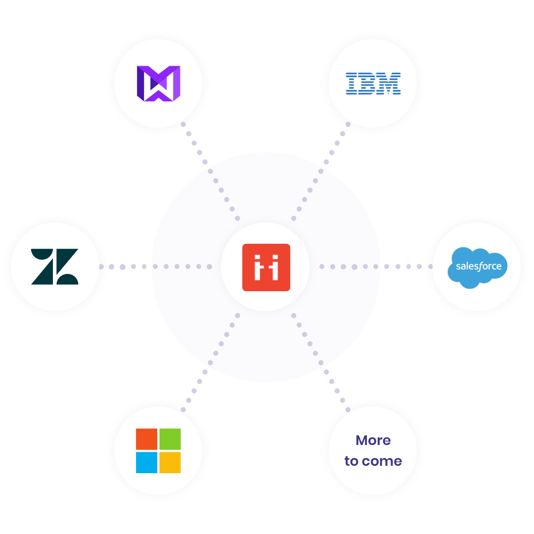 Partnership integrations